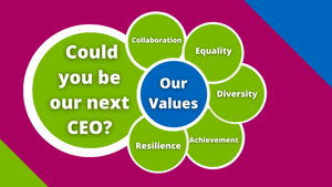 Could you be our next CEO?